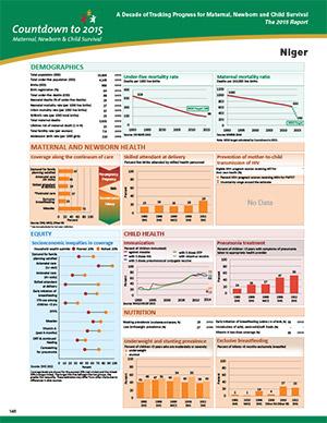Niger 2015